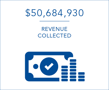 $50,684,930 of revenue collected per day