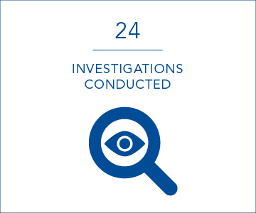 24 investigations conducted per day