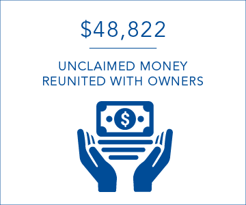 $48,422 of unclaimed money reunited with owners per day
