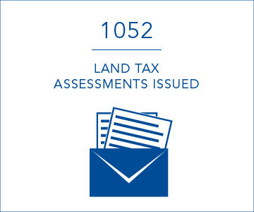 1052 land tax assessments issued per day