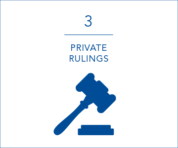 3 private rulings issued per day