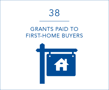 38 grants paid to first home buyers per year