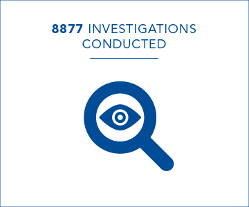 8877 investigations conducted